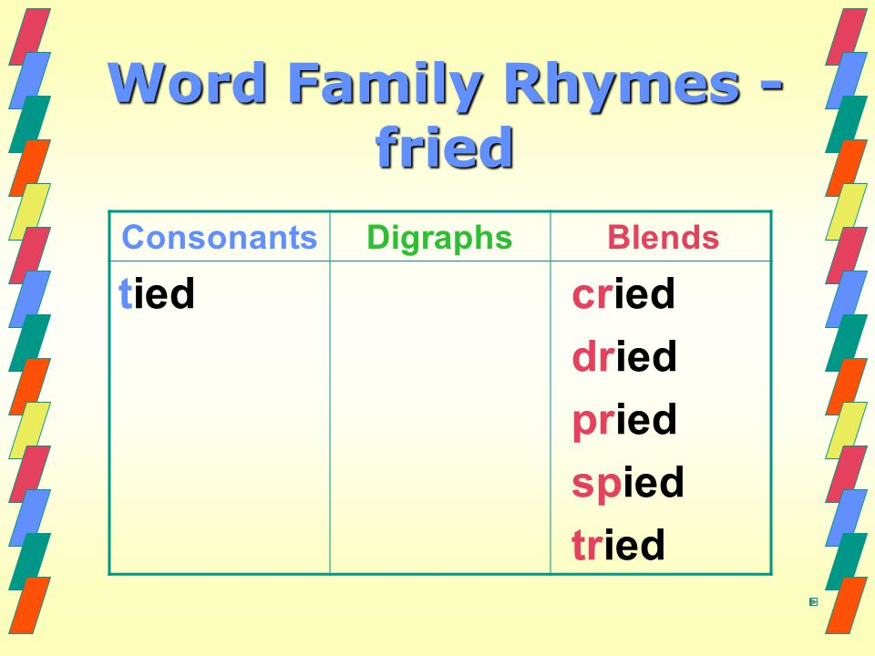 Word Family Rhymes - fried ConsonantsDigraphs Blends tied cried dried pried spied tried