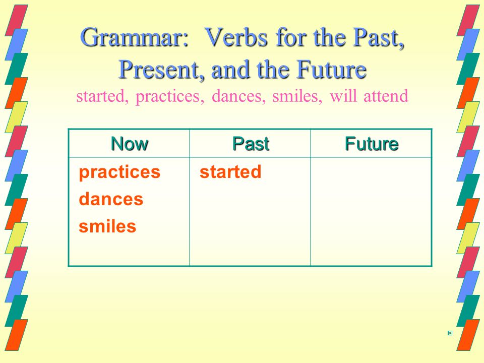 Grammar: Verbs for the Past, Present, and the Future Grammar: Verbs for the Past, Present, and the Future started, practices, dances, smiles, will att