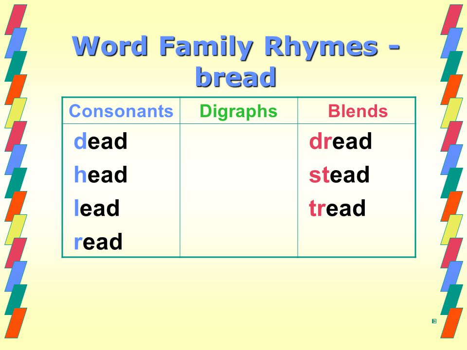 Word Family Rhymes - bread ConsonantsDigraphs Blends dead head lead read dread stead tread