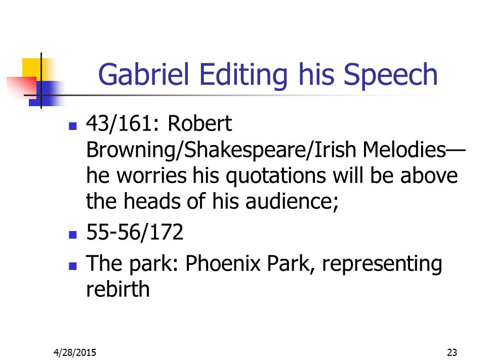 Gabriel Editing his Speech 43/161: Robert Browning/Shakespeare/Irish Melodies— he worries his quotations will be above the heads of his audience; 55-56/172 The park: Phoenix Park, representing rebirth 4/28/201523
