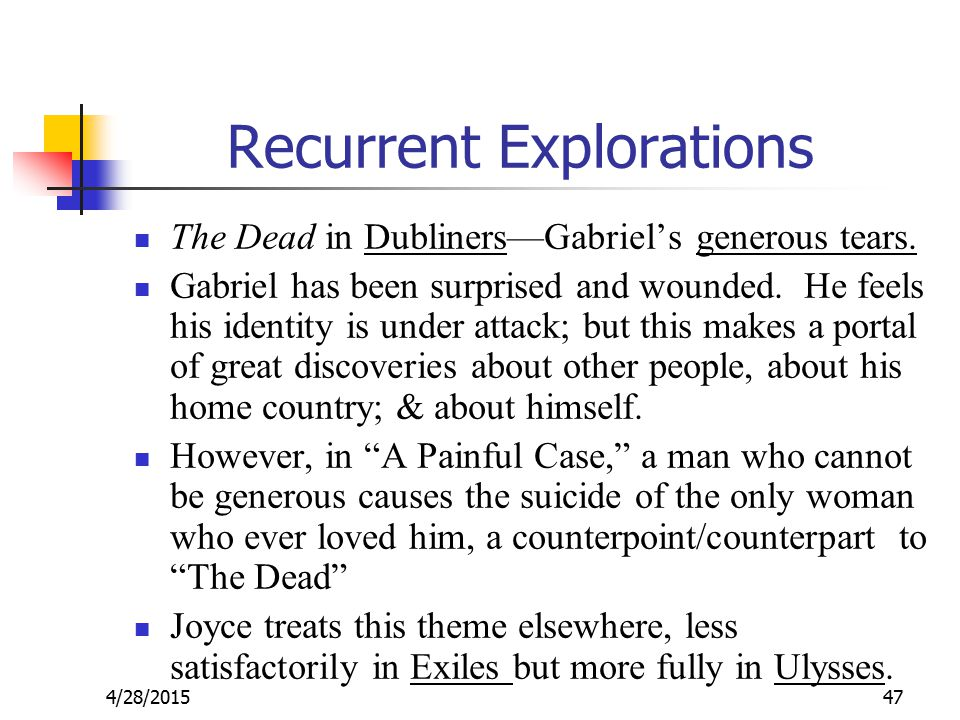 4/28/201547 Recurrent Explorations The Dead in Dubliners—Gabriel's generous tears.