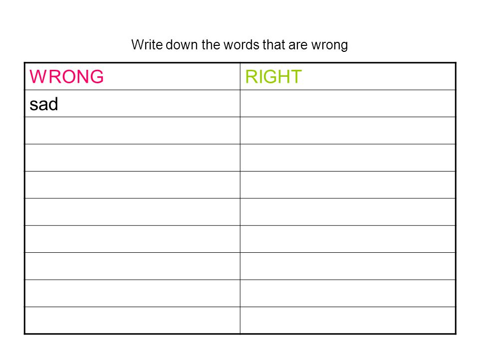Write down the words that are wrong WRONGRIGHT sad
