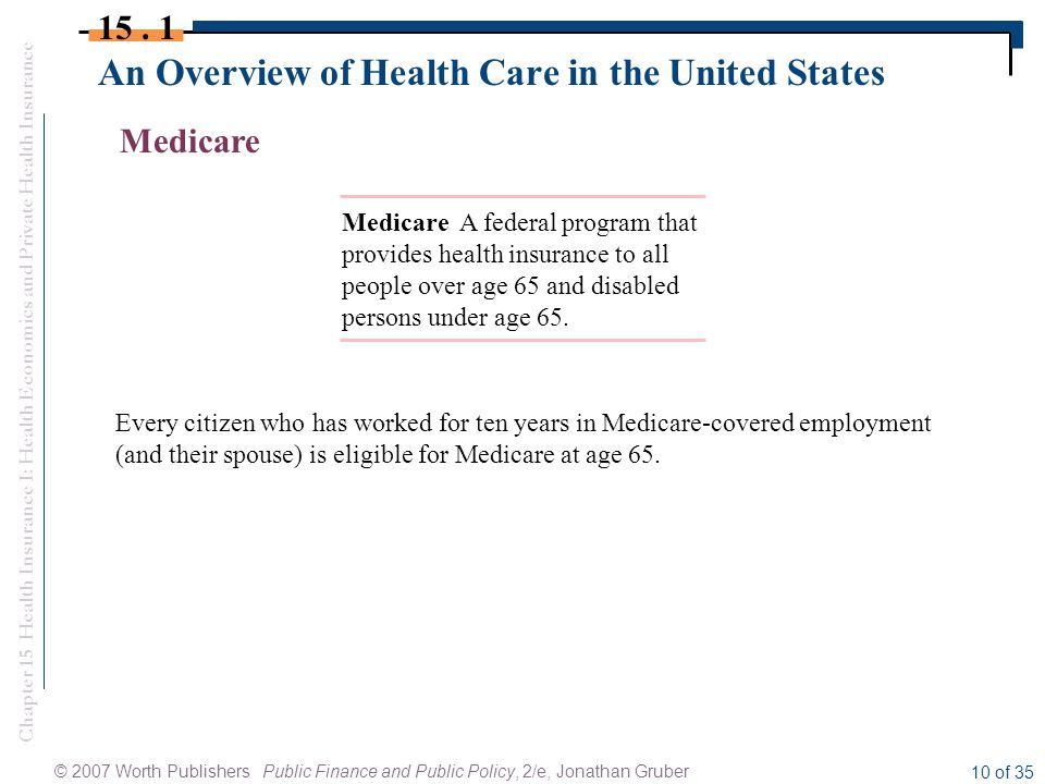 Chapter 15 Health Insurance I: Health Economics and Private Health Insurance © 2007 Worth Publishers Public Finance and Public Policy, 2/e, Jonathan Gruber 10 of 35 An Overview of Health Care in the United States 15.