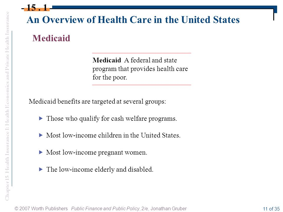 Chapter 15 Health Insurance I: Health Economics and Private Health Insurance © 2007 Worth Publishers Public Finance and Public Policy, 2/e, Jonathan Gruber 11 of 35 An Overview of Health Care in the United States 15.