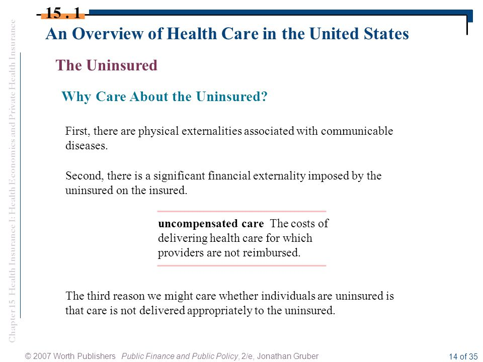 Chapter 15 Health Insurance I: Health Economics and Private Health Insurance © 2007 Worth Publishers Public Finance and Public Policy, 2/e, Jonathan Gruber 14 of 35 An Overview of Health Care in the United States 15.