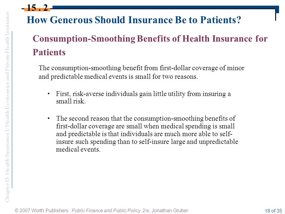 Chapter 15 Health Insurance I: Health Economics and Private Health Insurance © 2007 Worth Publishers Public Finance and Public Policy, 2/e, Jonathan Gruber 18 of 35 How Generous Should Insurance Be to Patients.