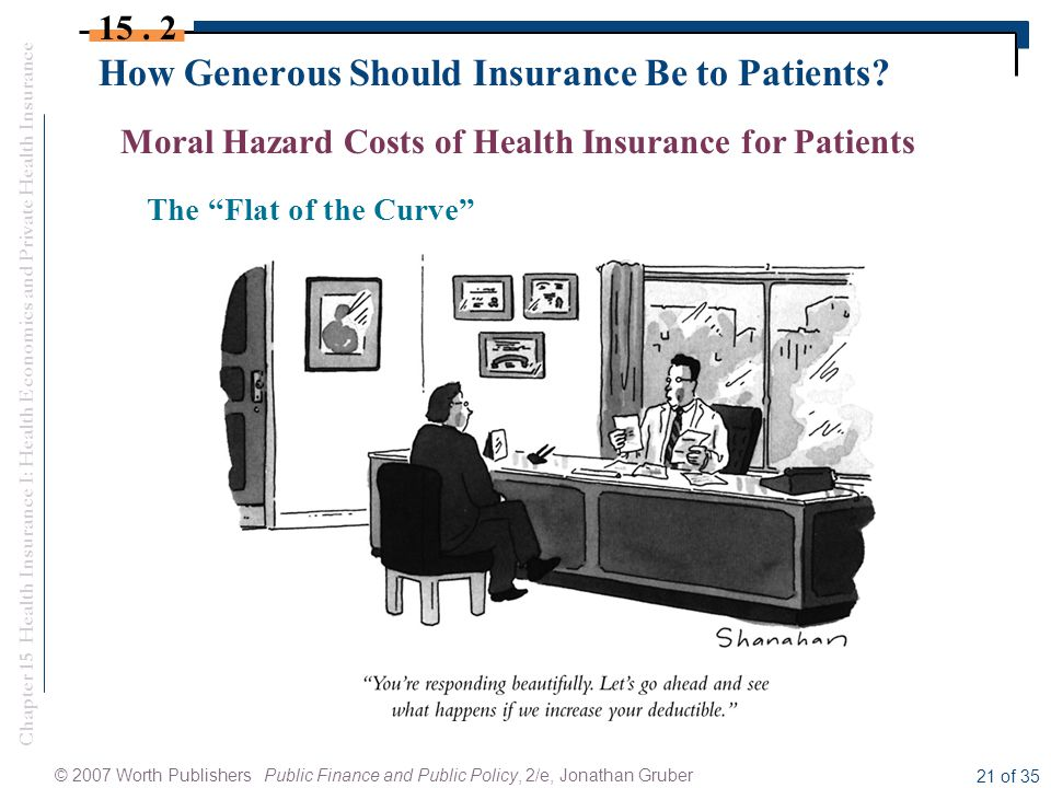 Chapter 15 Health Insurance I: Health Economics and Private Health Insurance © 2007 Worth Publishers Public Finance and Public Policy, 2/e, Jonathan Gruber 21 of 35 How Generous Should Insurance Be to Patients.
