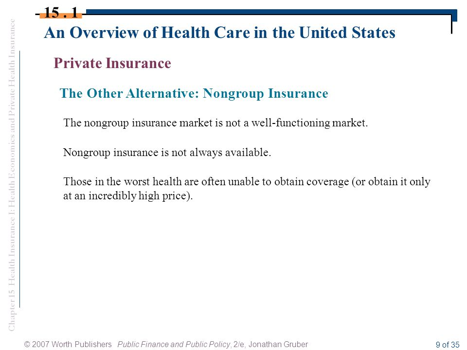 Chapter 15 Health Insurance I: Health Economics and Private Health Insurance © 2007 Worth Publishers Public Finance and Public Policy, 2/e, Jonathan Gruber 9 of 35 An Overview of Health Care in the United States 15.