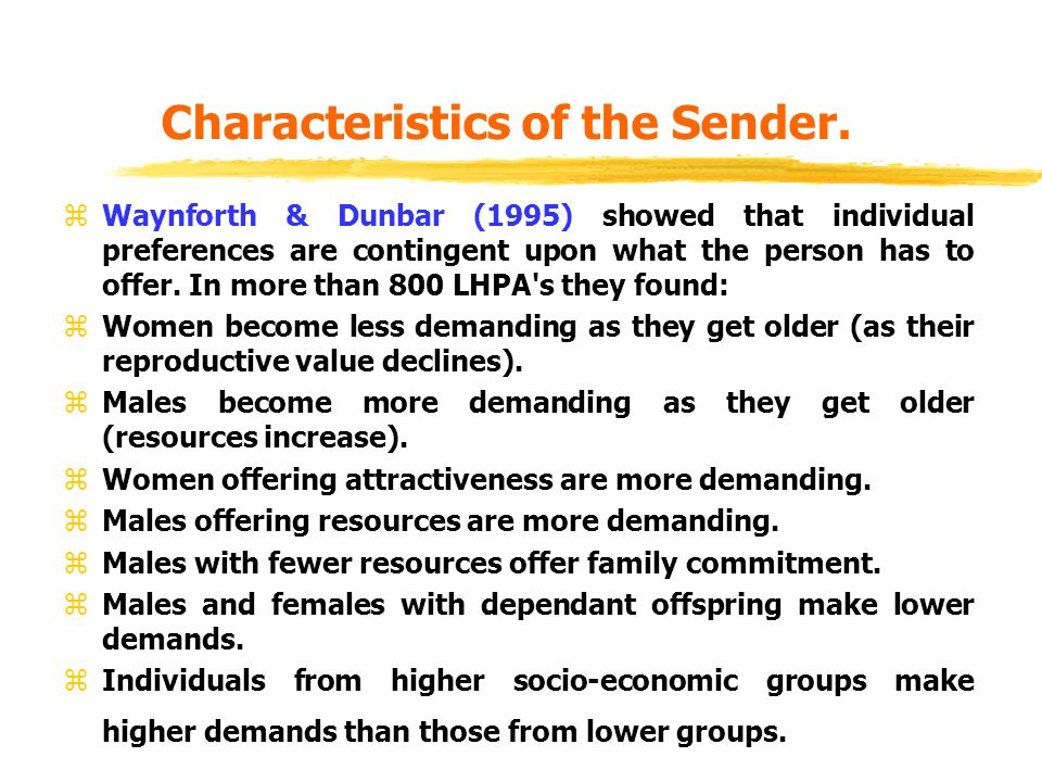 Characteristics of the Sender.