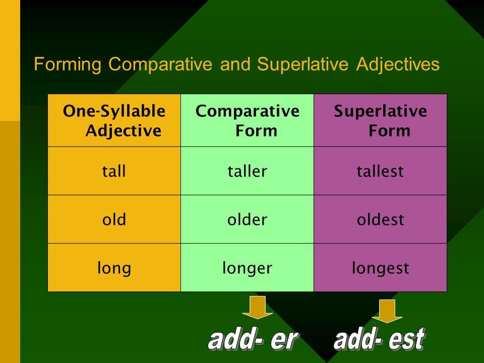 Choose the correct anwer 1.-The comparative of bad is: a)Bader b)Worser c)Worse d)More bad 2.- The superlative of gentle is: a)Gentleest b)Gentlerest c)Gentlest d)most gentler
