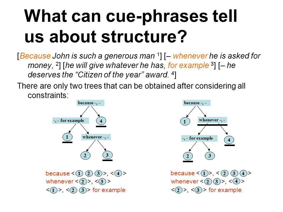 What can cue-phrases tell us about structure.