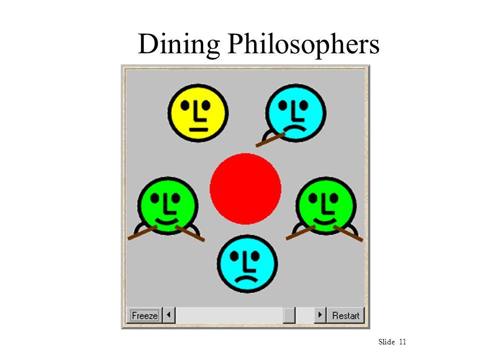 Slide 11 Dining Philosophers