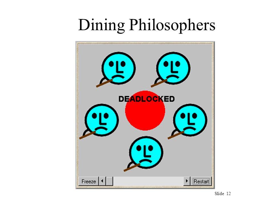 Slide 12 Dining Philosophers