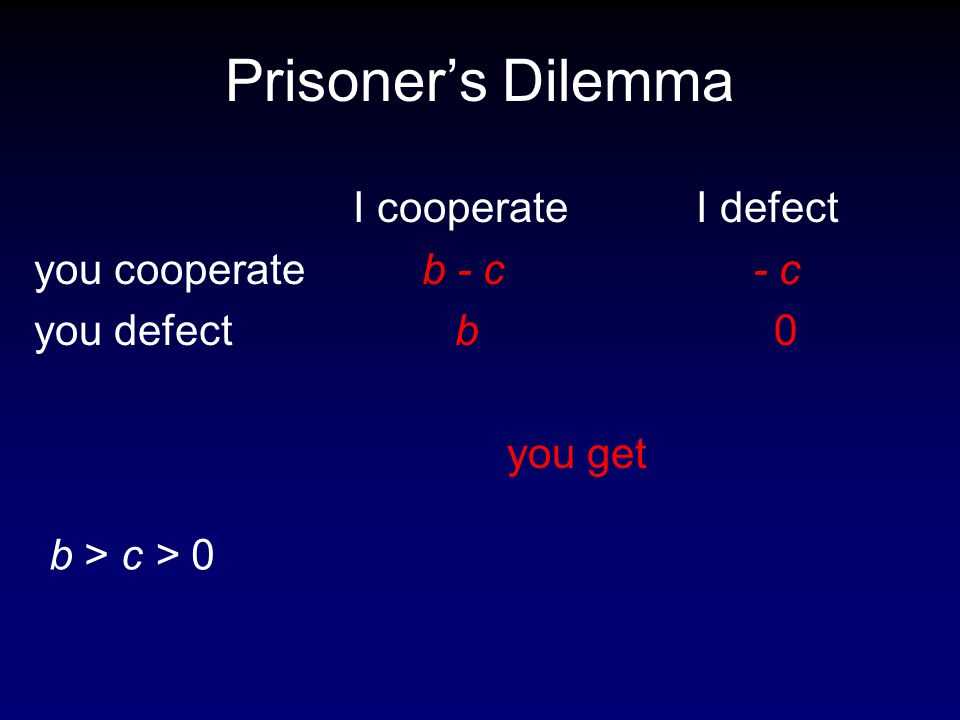 I cooperate I defect you cooperate b - c - c you defect b 0 you get Prisoner's Dilemma b > c > 0