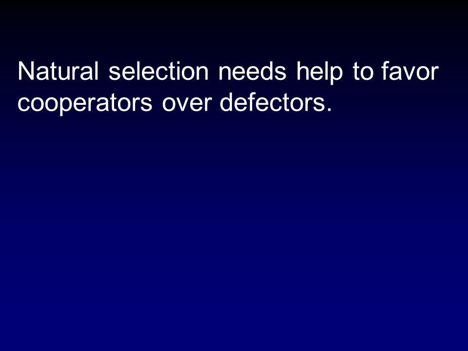 Natural selection needs help to favor cooperators over defectors.