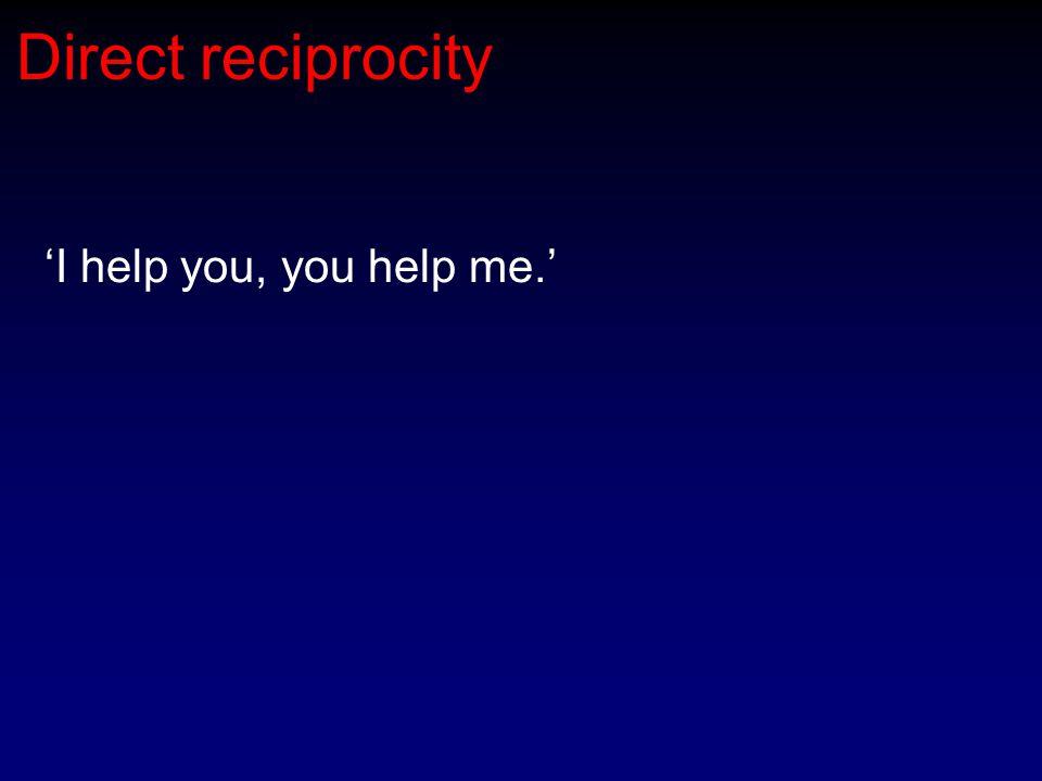 Direct reciprocity 'I help you, you help me.'