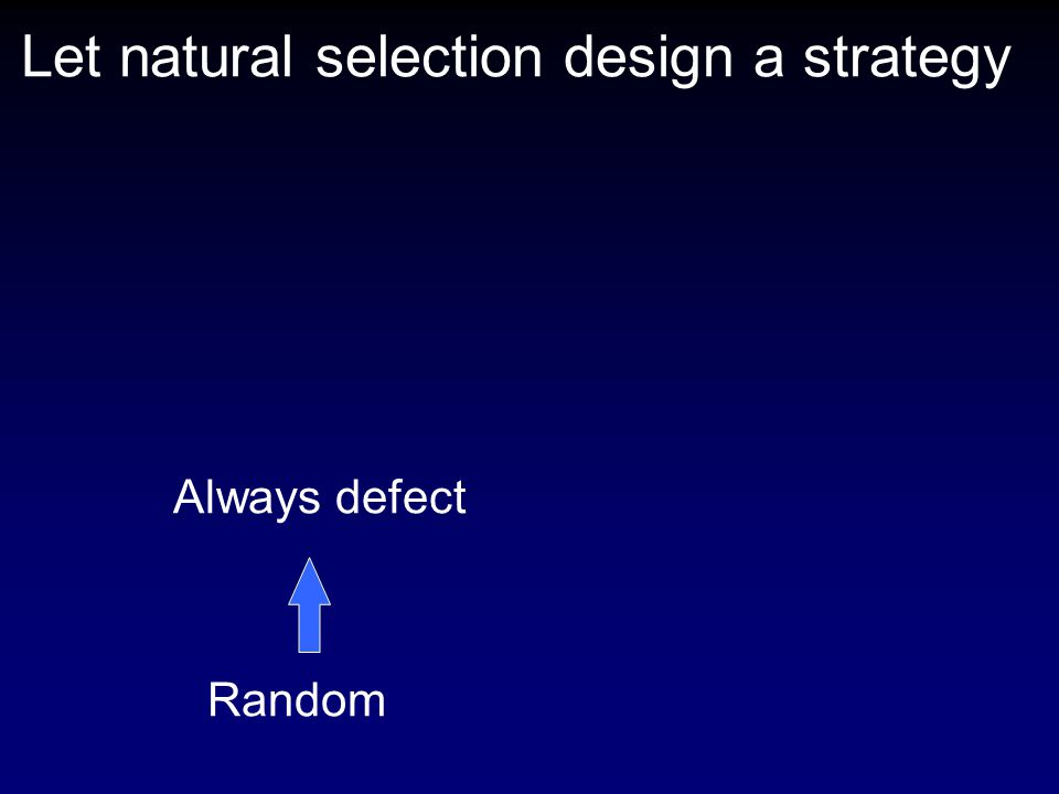 Always defect Random Let natural selection design a strategy