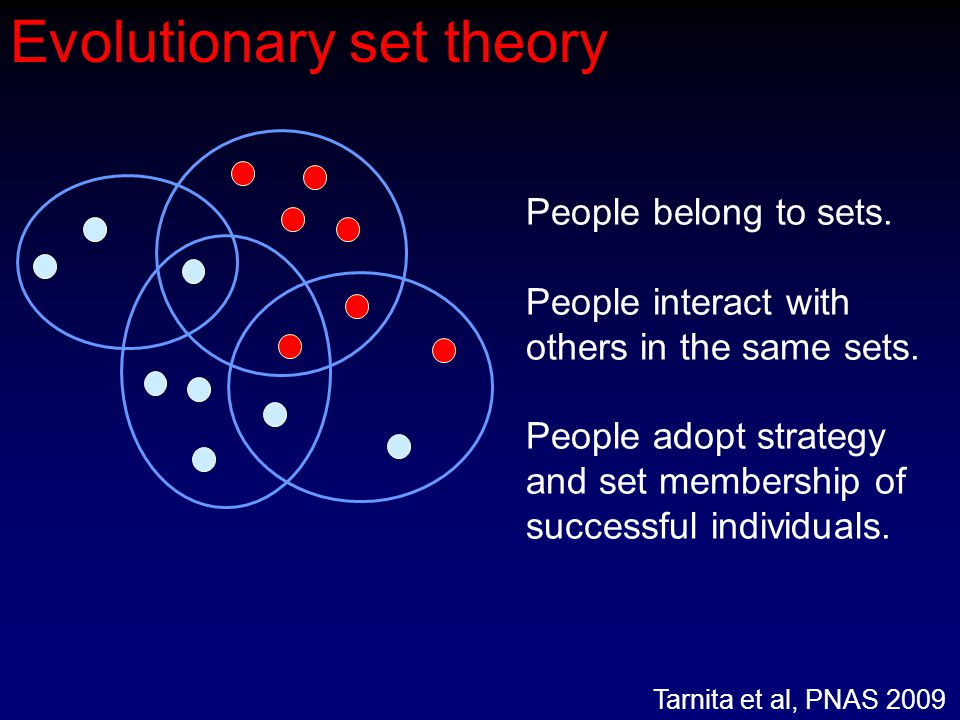 Evolutionary set theory People belong to sets. People interact with others in the same sets. People adopt strategy and set membership of successful in