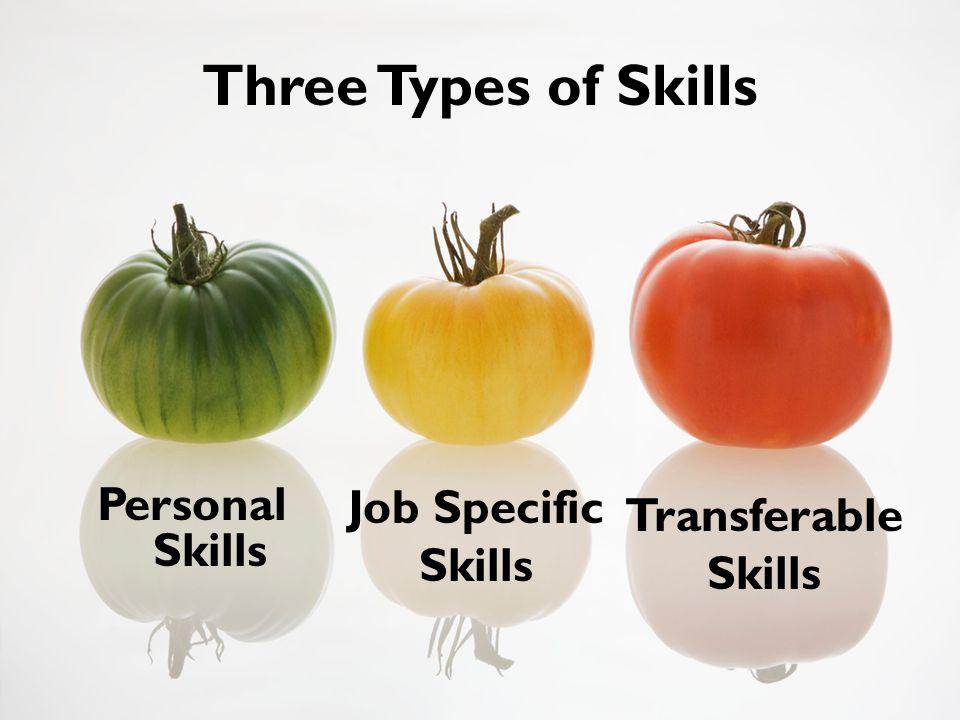 Three Types of Skills Personal Skills Transferable Skills Job Specific Skills