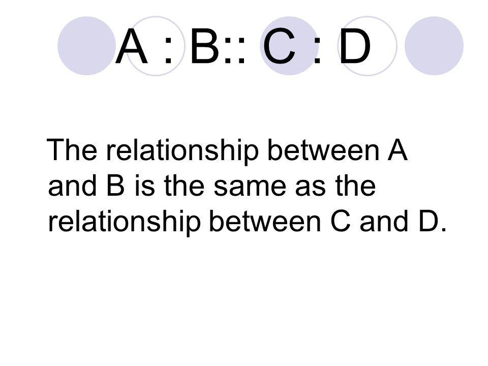 A : B:: C : D The relationship between A and B is the same as the relationship between C and D.