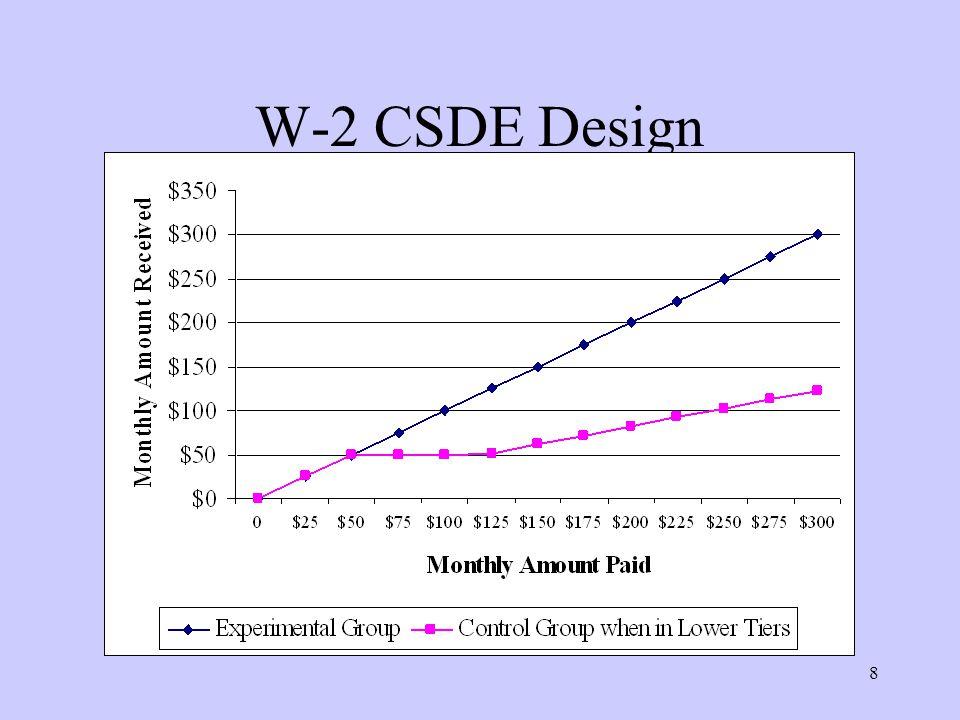 8 W-2 CSDE Design