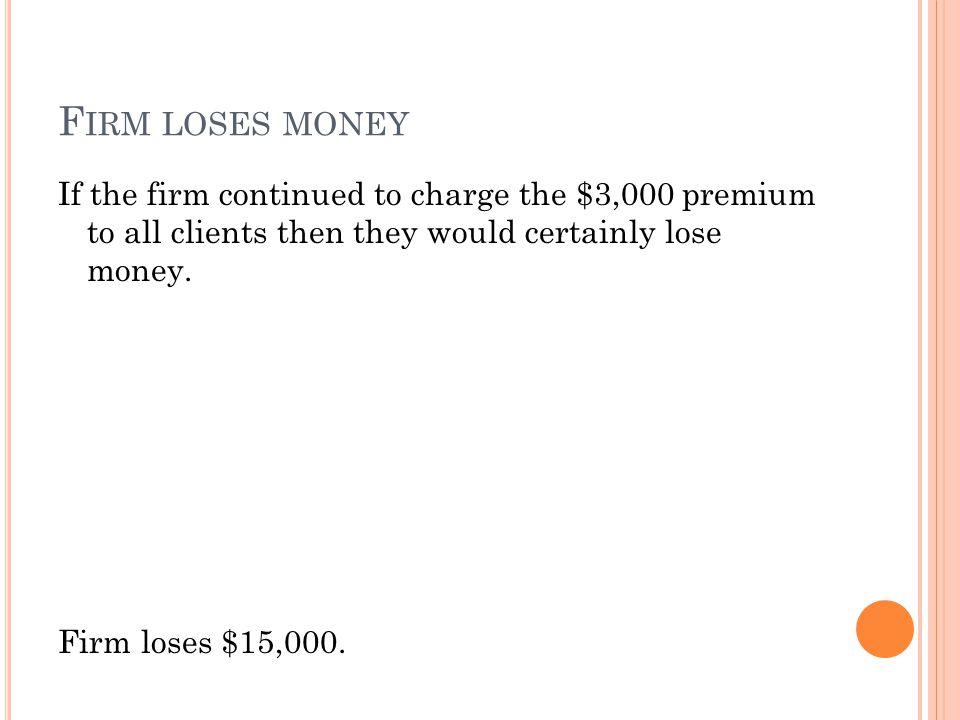 F IRM LOSES MONEY If the firm continued to charge the $3,000 premium to all clients then they would certainly lose money. Firm loses $15,000.