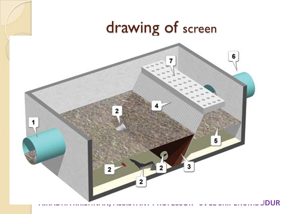 drawing of screen