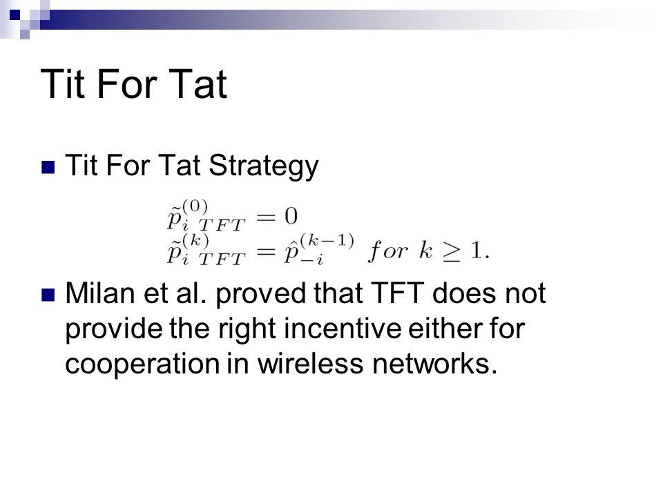 Tit For Tat Tit For Tat Strategy Milan et al.