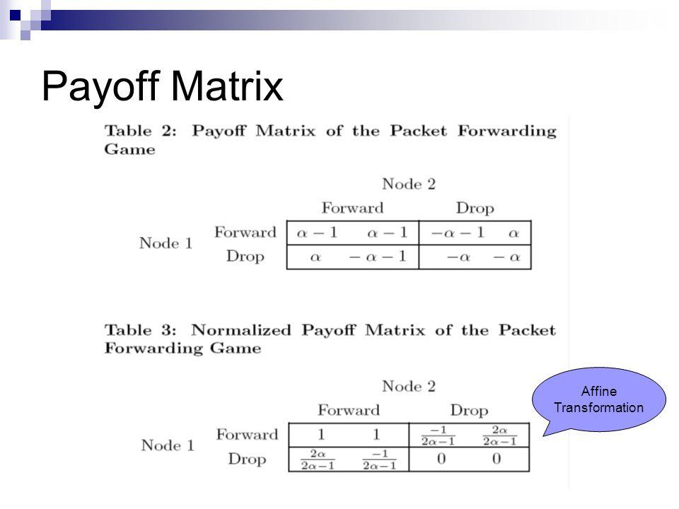 Payoff Matrix Affine Transformation