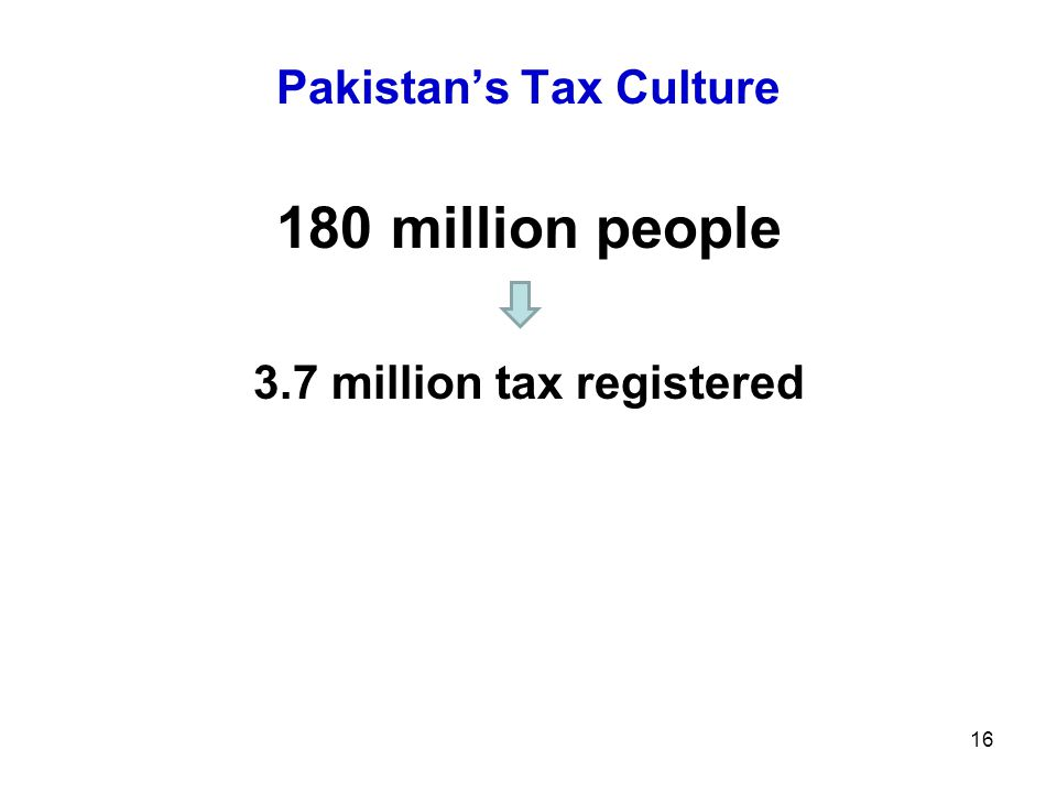 Pakistan's Tax Culture 180 million people 3.7 million tax registered 16