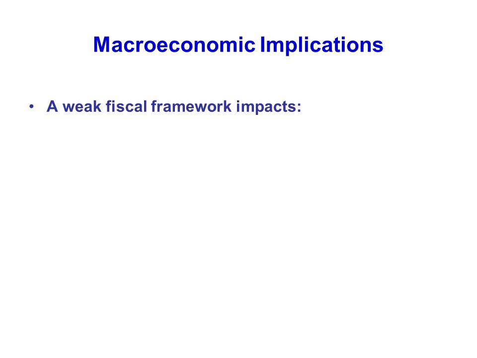A weak fiscal framework impacts: