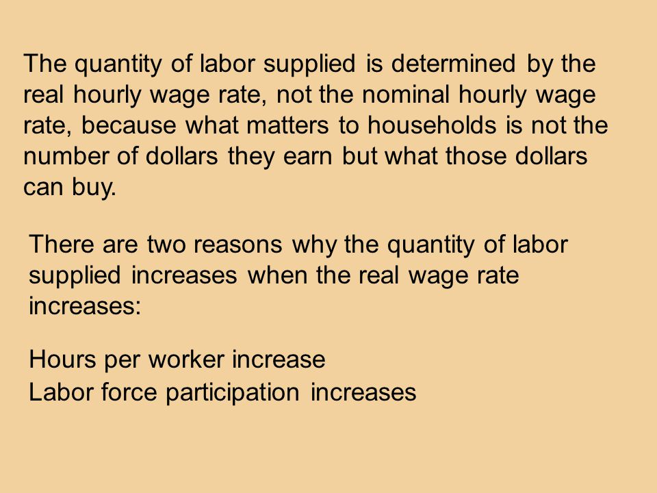 The quantity of labor supplied is determined by the real hourly wage rate, not the nominal hourly wage rate, because what matters to households is not the number of dollars they earn but what those dollars can buy.