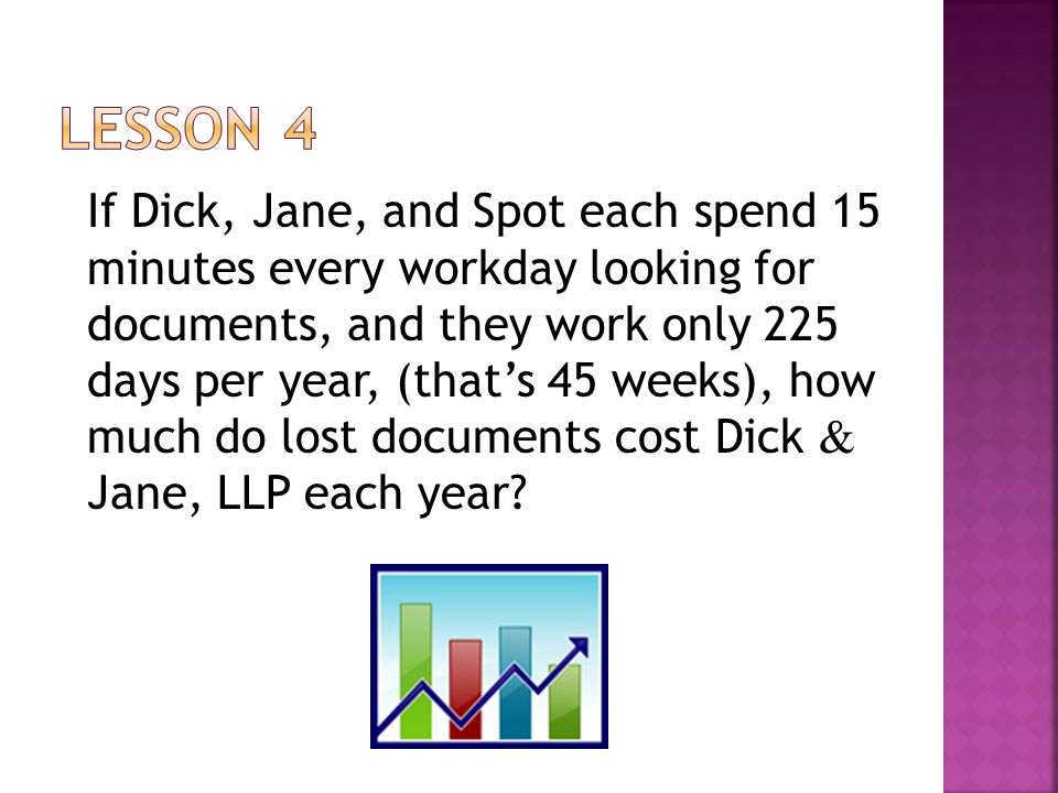 If Dick, Jane, and Spot each spend 15 minutes every workday looking for documents, and they work only 225 days per year, (that's 45 weeks), how much do lost documents cost Dick & Jane, LLP each year