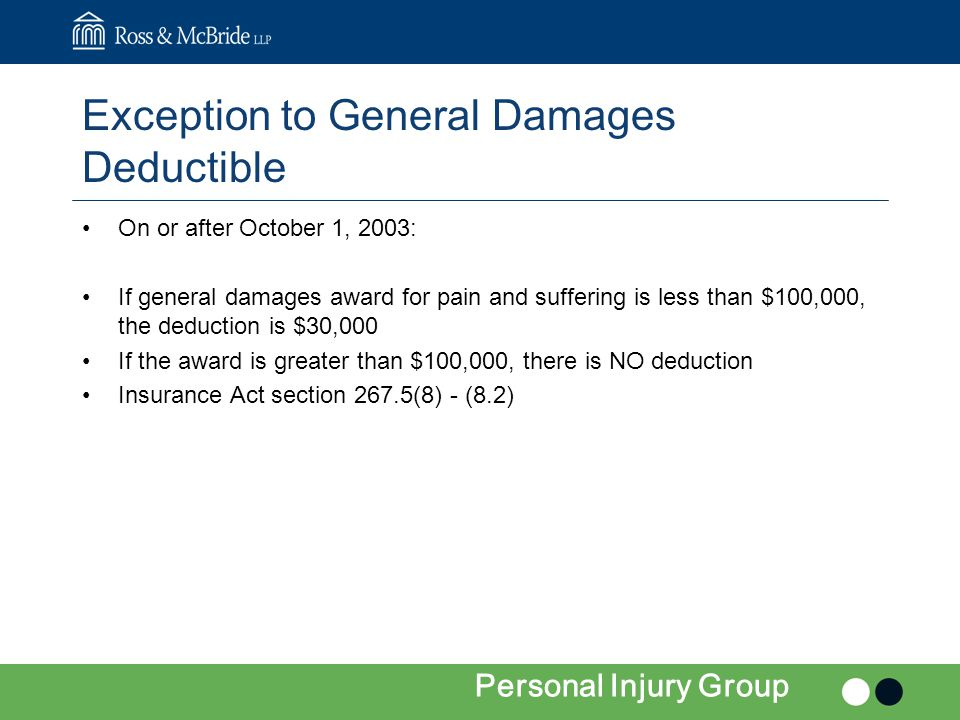 Exception to General Damages Deductible On or after October 1, 2003: If general damages award for pain and suffering is less than $100,000, the deduction is $30,000 If the award is greater than $100,000, there is NO deduction Insurance Act section 267.5(8) - (8.2) Personal Injury Group