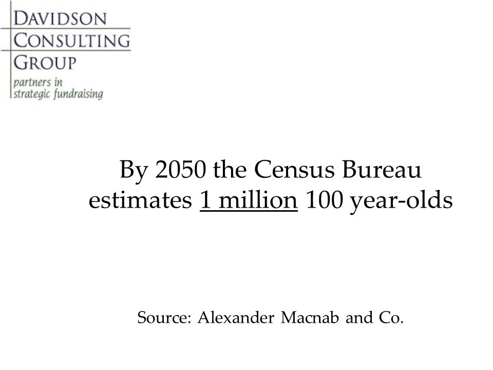 By 2050 the Census Bureau estimates 1 million 100 year-olds Source: Alexander Macnab and Co.