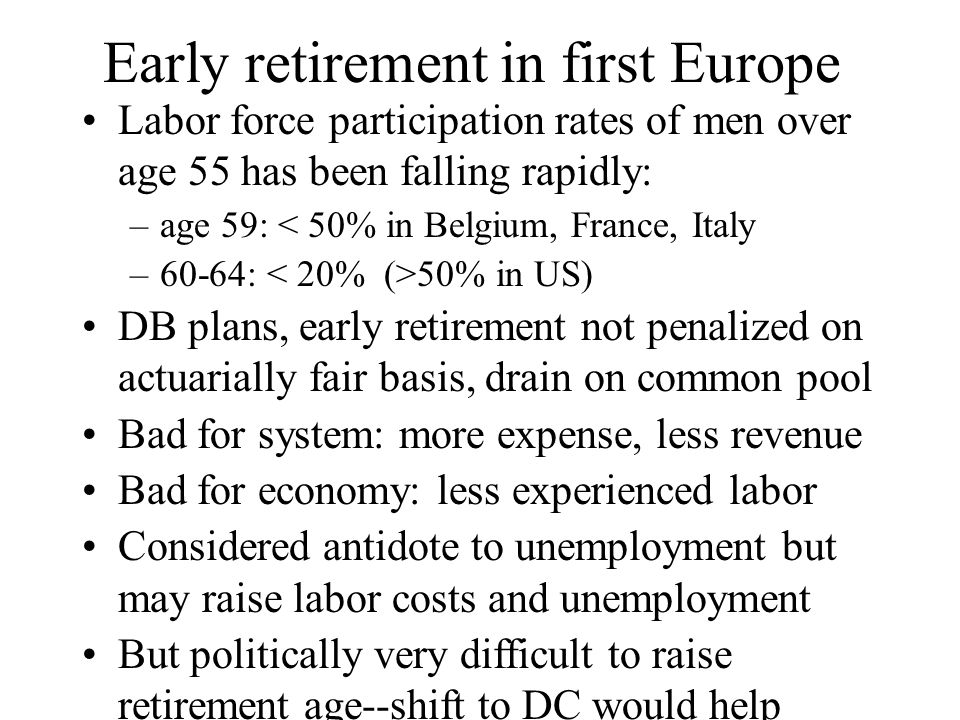 Early retirement in first Europe Labor force participation rates of men over age 55 has been falling rapidly: –age 59: < 50% in Belgium, France, Italy –60-64: 50% in US) DB plans, early retirement not penalized on actuarially fair basis, drain on common pool Bad for system: more expense, less revenue Bad for economy: less experienced labor Considered antidote to unemployment but may raise labor costs and unemployment But politically very difficult to raise retirement age--shift to DC would help
