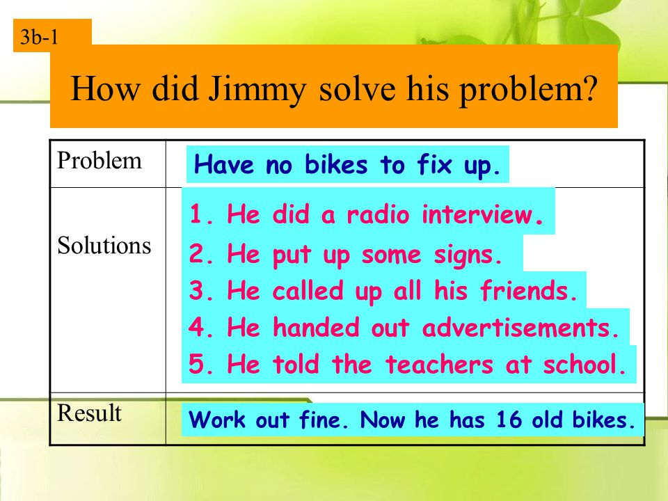 连词成句: 1. Jimmy, cheer up, everyone, last week, was trying to 2.