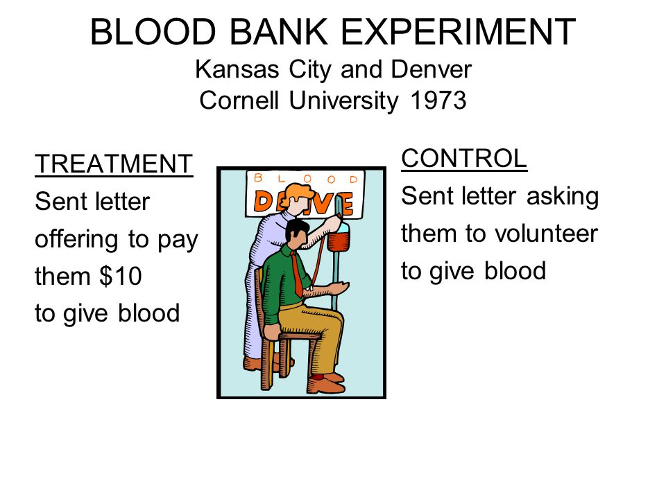 BLOOD BANK EXPERIMENT Kansas City and Denver Cornell University 1973 TREATMENT Sent letter offering to pay them $10 to give blood CONTROL Sent letter