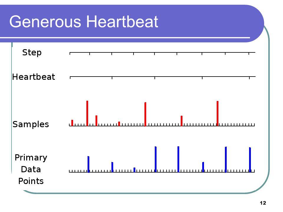 12 Generous Heartbeat