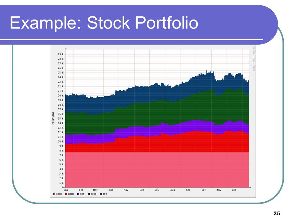 35 Example: Stock Portfolio