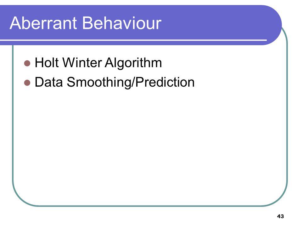 43 Aberrant Behaviour Holt Winter Algorithm Data Smoothing/Prediction