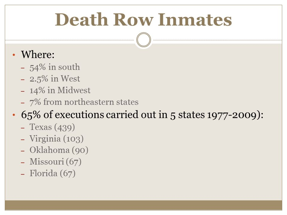Death Row Inmates Where: – 54% in south – 2.5% in West – 14% in Midwest – 7% from northeastern states 65% of executions carried out in 5 states 1977-2009): – Texas (439) – Virginia (103) – Oklahoma (90) – Missouri (67) – Florida (67)