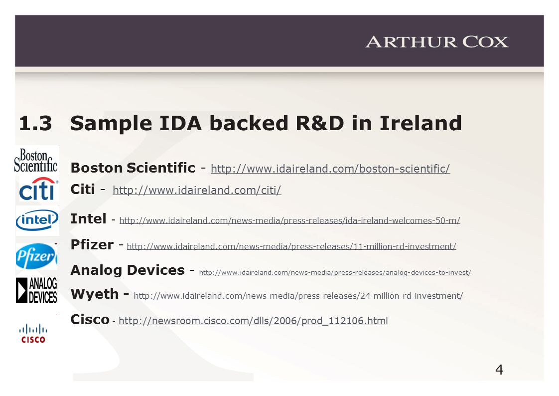 4 1.3Sample IDA backed R&D in Ireland Boston Scientific - http://www.idaireland.com/boston-scientific/ http://www.idaireland.com/boston-scientific/ Citi - http://www.idaireland.com/citi/ http://www.idaireland.com/citi/ Intel - http://www.idaireland.com/news-media/press-releases/ida-ireland-welcomes-50-m/ http://www.idaireland.com/news-media/press-releases/ida-ireland-welcomes-50-m/ Pfizer - http://www.idaireland.com/news-media/press-releases/11-million-rd-investment/http://www.idaireland.com/news-media/press-releases/11-million-rd-investment/ Analog Devices - http://www.idaireland.com/news-media/press-releases/analog-devices-to-invest/ http://www.idaireland.com/news-media/press-releases/analog-devices-to-invest/ Wyeth - http://www.idaireland.com/news-media/press-releases/24-million-rd-investment/ http://www.idaireland.com/news-media/press-releases/24-million-rd-investment/ Cisco - http://newsroom.cisco.com/dlls/2006/prod_112106.html http://newsroom.cisco.com/dlls/2006/prod_112106.html