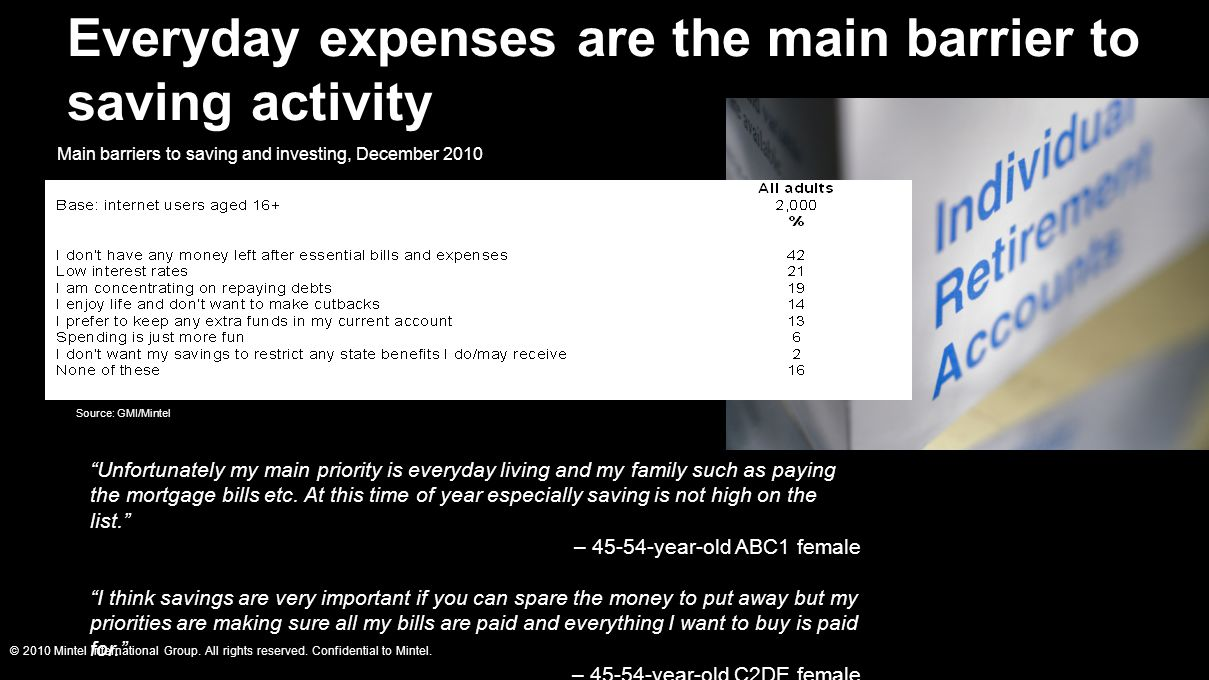 "Everyday expenses are the main barrier to saving activity Main barriers to saving and investing, December 2010 Source: GMI/Mintel ""Unfortunately my ma"