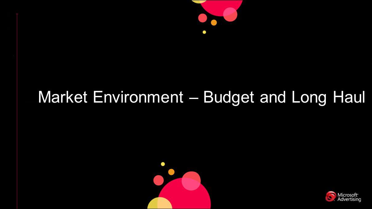 Market Environment – Budget and Long Haul