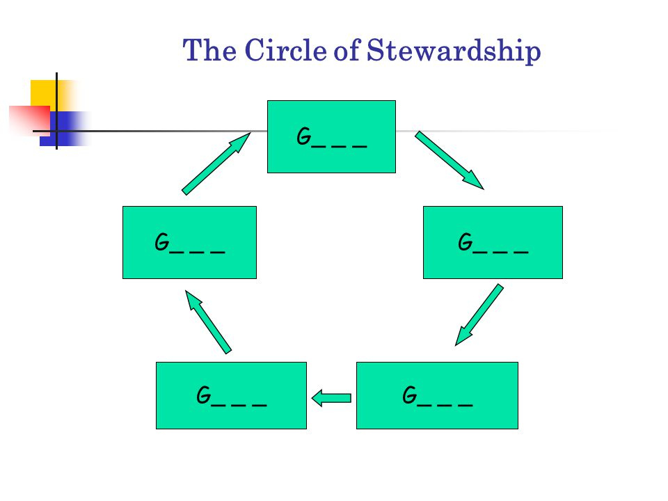 The Circle of Stewardship G_ _ _