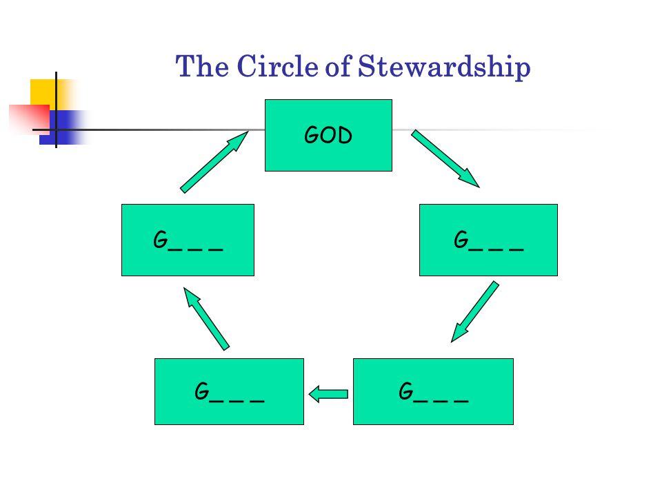 The Circle of Stewardship GOD G_ _ _