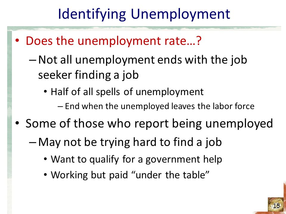 Identifying Unemployment Does the unemployment rate….