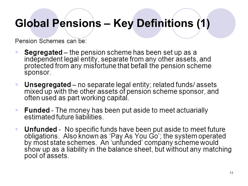 11 Global Pensions – Key Definitions (1) Pension Schemes can be:  Segregated – the pension scheme has been set up as a independent legal entity, separate from any other assets, and protected from any misfortune that befall the pension scheme sponsor.