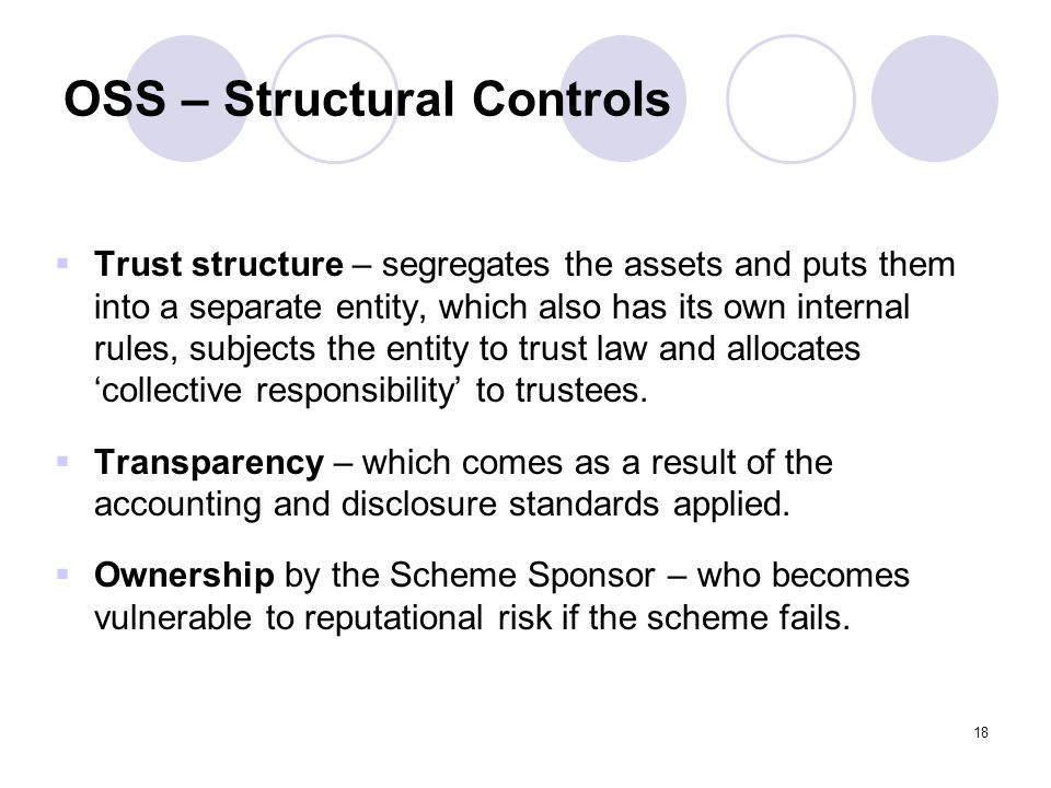 18 OSS – Structural Controls  Trust structure – segregates the assets and puts them into a separate entity, which also has its own internal rules, subjects the entity to trust law and allocates 'collective responsibility' to trustees.